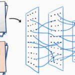 ¿Que es una red Neuronal?