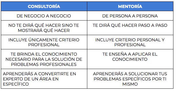 TABLA DE DIFERENCIAS 1