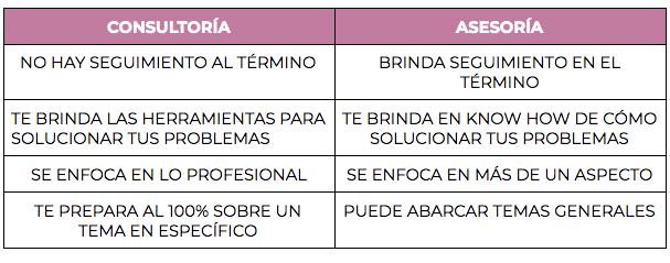 TABLA DE DIFERENCIAS 2